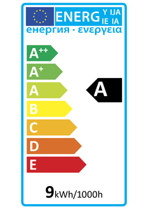 52322 Global Energy Rating Label