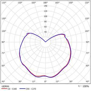 52322   LDC Cone