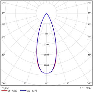 52323   LDC Polar