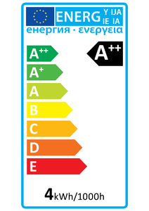 52324 Global Energy Rating Label