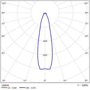 52326   LDC Polar