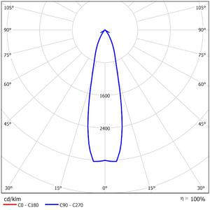 52327   LDC Polar