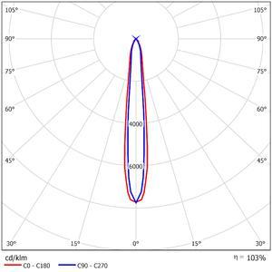 52329   LDC Polar