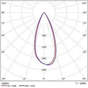 52405 LDC Polar
