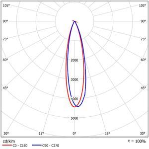 52406 LDC Polar