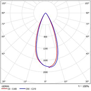 52407 LDC Polar