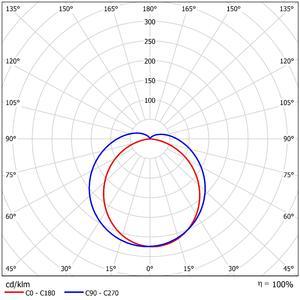 52417 LDC Polar