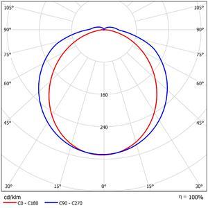 52418 LDC Polar