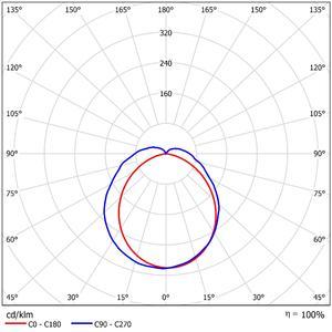 52419 LDC Polar