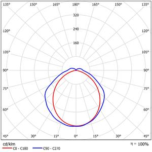52420 LDC Polar