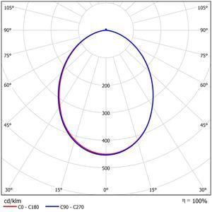 52425-LDC Polar