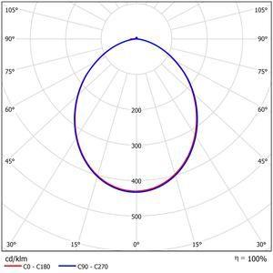 52426-LDC Polar