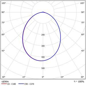 52427-LDC Polar