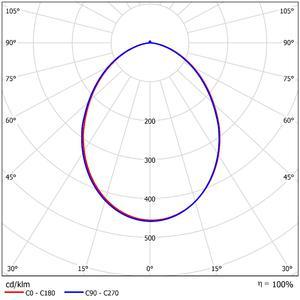 52445 LDC Polar