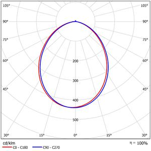 52446 LDC Polar
