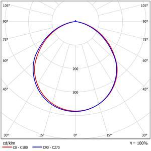 52448 LDC Polar