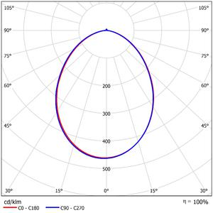 52449 LDC Polar
