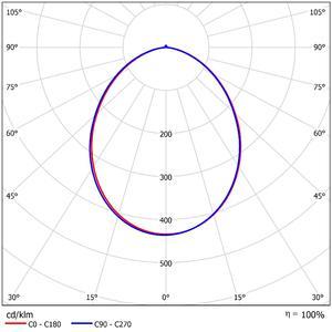 52450 LDC Polar