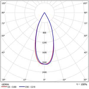 52452 LDC Polar