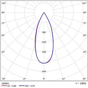 52453 LDC Polar
