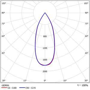 52456 LDC Polar