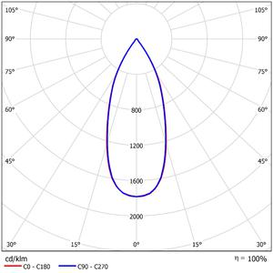 52457 LDC Polar