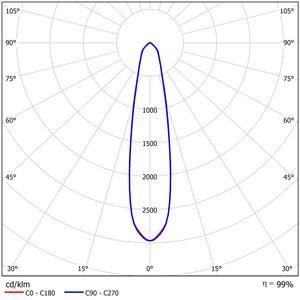 52500-LDC Polar