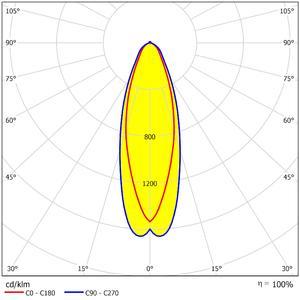 52503 Dichroic GU5.3  LDC Polar