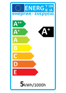 52503 Global Energy Rating Label