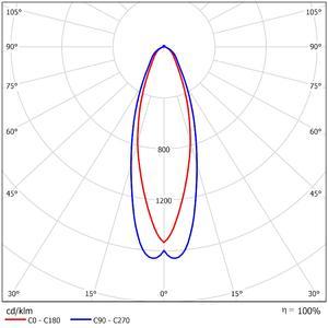 52504 Dichroic GU10  LDC Polar