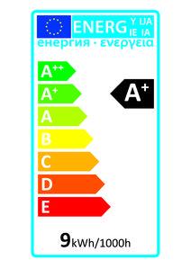 52601 Global Energy Rating Label