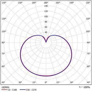 52601-LDC Polar