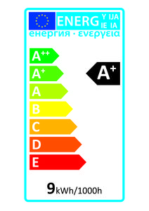 52601 Global Energy Rating Label