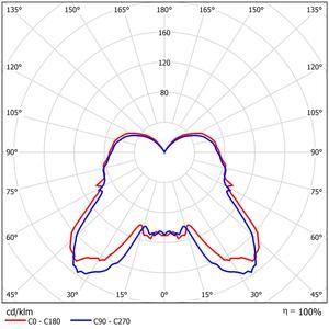 52604-LDC Polar