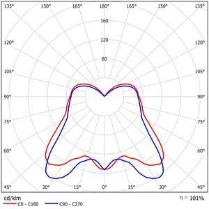52605-LDC Polar