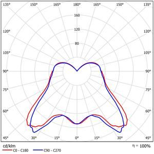 52606-LDC Polar