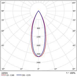 52607-LDC Polar