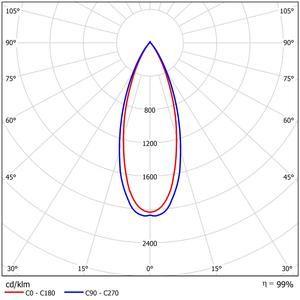 52608-LDC Polar