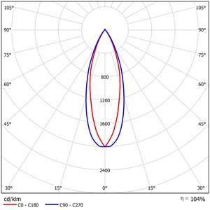 52609-LDC Polar