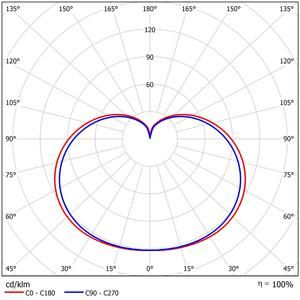 52610-LDC Polar