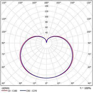 52611-LDC Polar