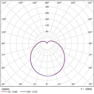 52614   LDC Polar