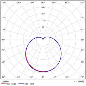 52615   LDC Polar