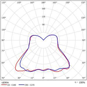 52616   LDC Polar