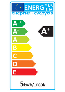 52616 Global Energy Rating Label