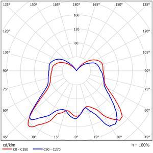 52617   LDC Polar