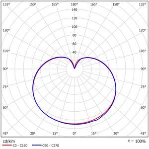 52619   LDC Polar