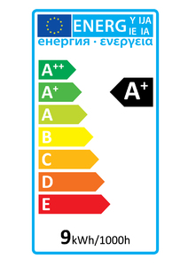 52621 Global Energy Rating Label