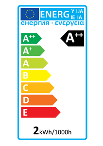 52622 Global Energy Rating Label