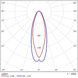52622 LDC Polar
